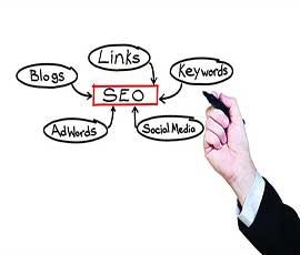 چگونه خیلی ساده مردم را به سمت وبسایت های کسب و کارمان هدایت کنیم